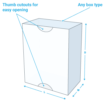 Boxes with thumb tabs